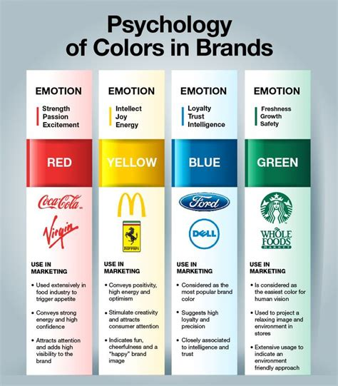 surprising psychological effects of the colors you wear 250 best colours emotions images on pinterest color