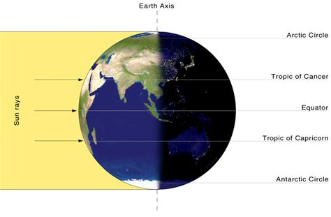 equinox wikipedia the free encyclopedia file earth lighting equinox en png wikipedia
