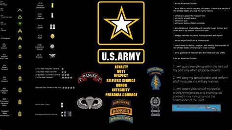 Army Logo Wallpaper 1920x1080 Wallpapersafari Us Armed Forces Wallpaper