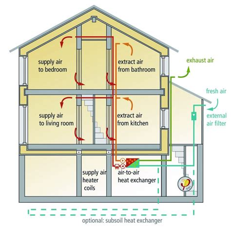 house ventilation design ventilator design house 28 images homeventilation co uk ventilation system 4