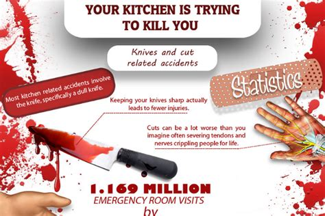 Kitchen Knives Names list of 31 catchy kitchen safety slogans brandongaille com