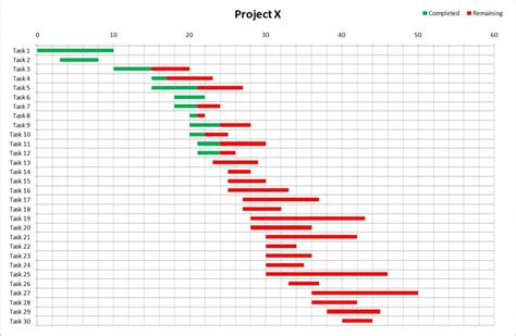 excel gantt chart template 2012 image collections chart