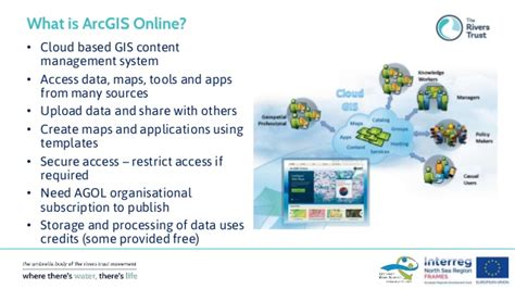 online tutorial for arcgis caba arcgis online training intro to catchment story