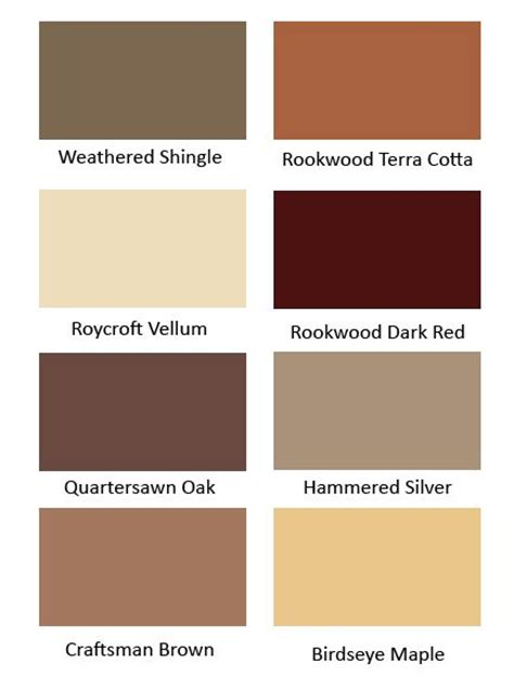 roycroft arts crafts paint colors roycroft associates and sherwin williams archivist pat