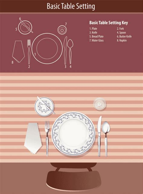 basic table setting is proper etiquette a lost art