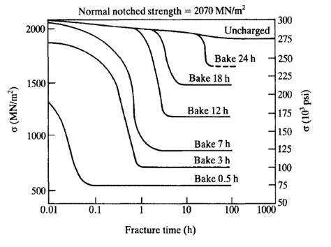 compress pdf less than 80kb hydrogen embrittlement wikipedia