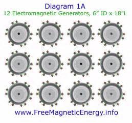 free magnetic energy generator plans photos