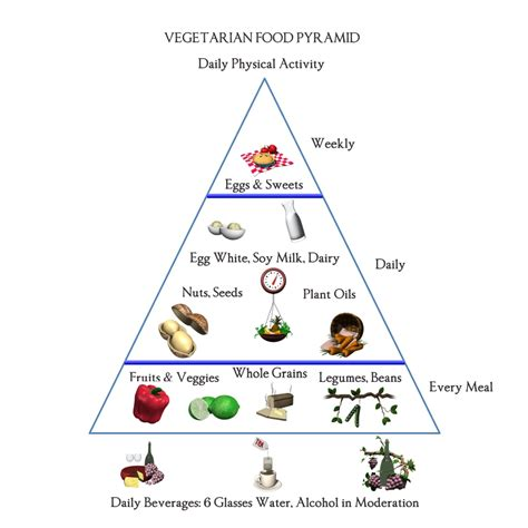 9 day protein diet 12 day protein diet plan
