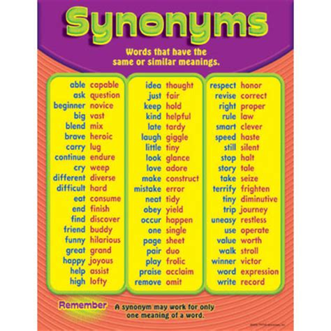 Synonyms For Handcrafted - synonyms of laptuoso
