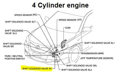 Toyota Camry Transmission Problems P0766 2008 Toyota Camry Shift Solenoid D Performance