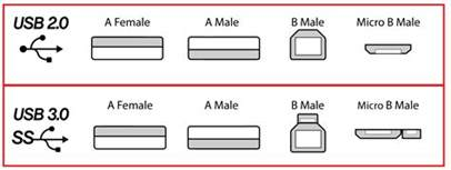 mini usb port diagram usb