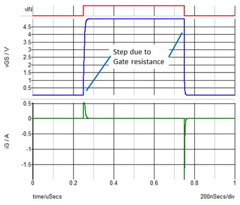mosfet gate resistance measurement mosfet gate resistance measurement 28 images mosfet siensviewer patent us6472233 mosfet