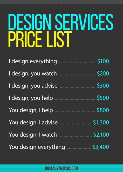 interior designer price list how to charge clients for design work