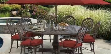 cast aluminum patio furniture clearance cast aluminum collections patio furniture fortunoff