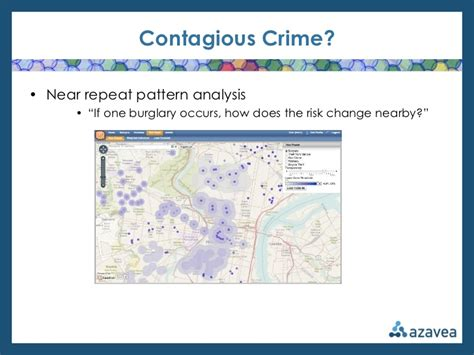 crime pattern analysis l crime risk forecasting near repeat pattern analysis