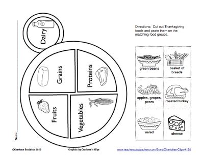 coloring page food plate food plate coloring page classroom freebies free food