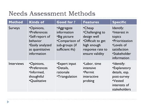 health care needs assessment template needs assessment and program planning
