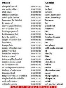 Word List For Writing Essays by Vocabulary With Pictures 13 Pictures To Improve Your Vocabulary