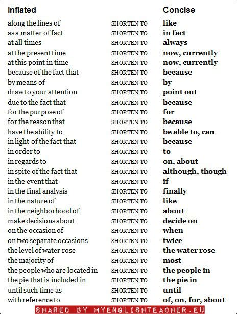 words to use in a research paper vocabulary with pictures 13 pictures to improve