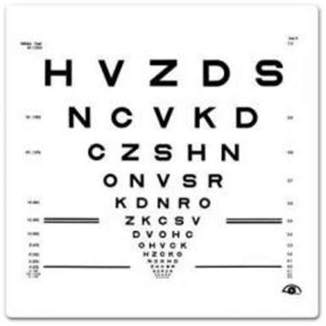 imagenes test visual humor v 237 treo historia de la medicion de la agudeza visual
