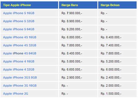 jenis jenis iphone terbaru 29014 wahyu pusfasari daftar harga iphone