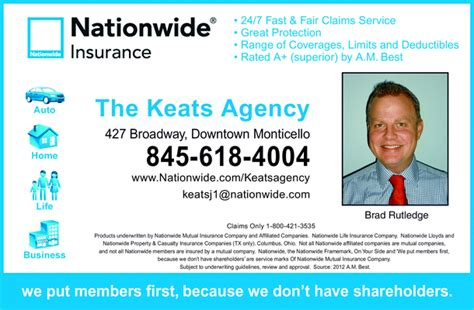 nationwide auto insurance virginia