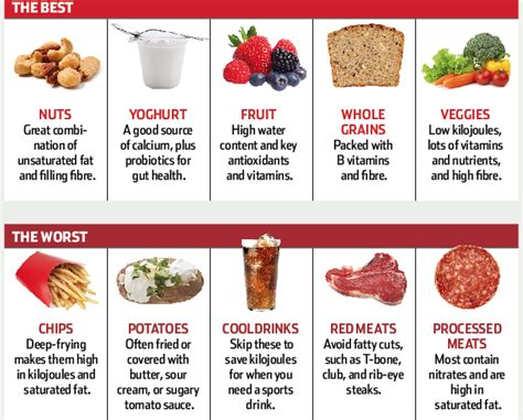 what are the best foods to eat best foods to eat to lose weight best diet solutions program