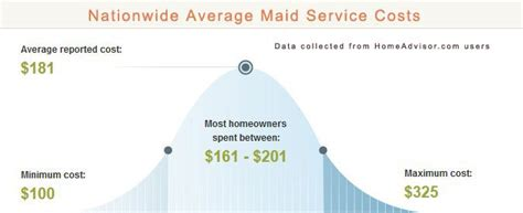 average house cleaning cost average house cleaning cost 28 images cleaning house average house cleaning rates
