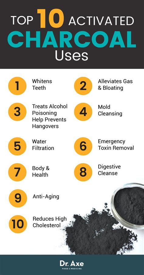 Http Naturalsociety Health Benefits Of Activated Charcoal Medicine Detox by Activated Charcoal Latte Eighty 20 Nutrition