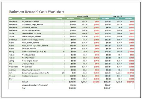 bathroom remodel cost calculator for excel excel templates