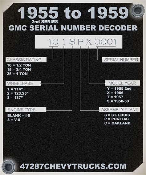 Hyundai Vin Decoder by Gmc Engine Vin Decoder 2018 Dodge Reviews