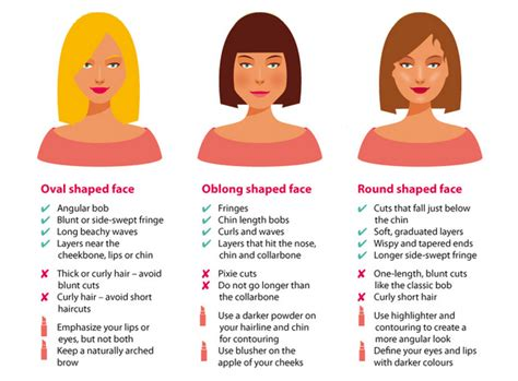 What Hair Cut & Style Will Suit Your Face?   Eltoria