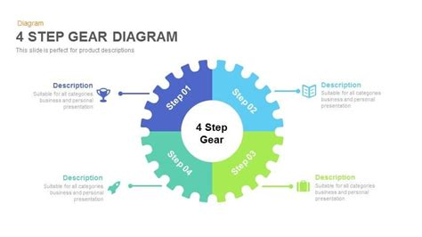 how to create gear diagrams in powerpoint using shapes 4 step gear diagram powerpoint and keynote template