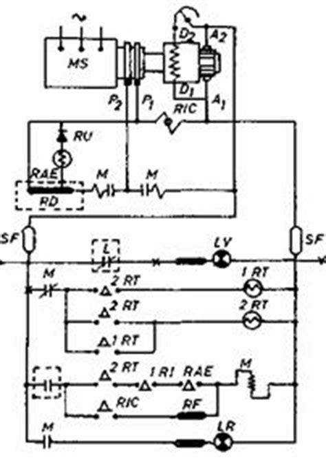 motoare electrice curent continuu motoare de curent alternativ