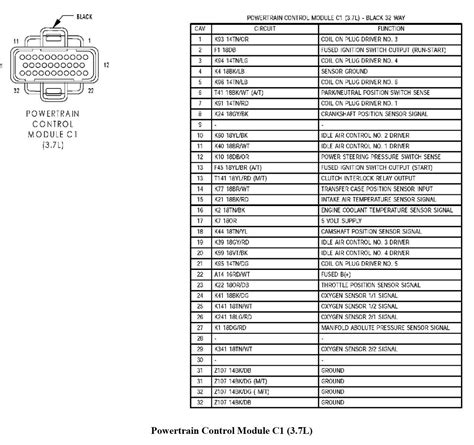 2002 jeep liberty wiring diagram radio 38 wiring diagram