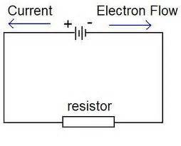 explain with diagram the flow of electric current in an