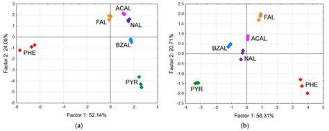 resistor array development sensors free text array of chemosensitive resistors with composites of gas