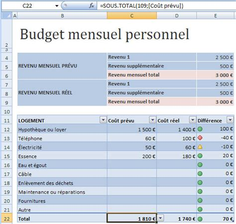 Calendrier Budget Personnel Trouver Modele Budget Personnel