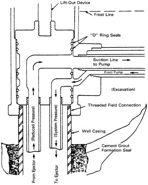 wiring diagram for shallow well jet wiring diagram