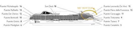 cat 233 gories et cabines du bateau msc splendida msc