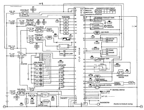 r33 rb25 ecu wiring diagram
