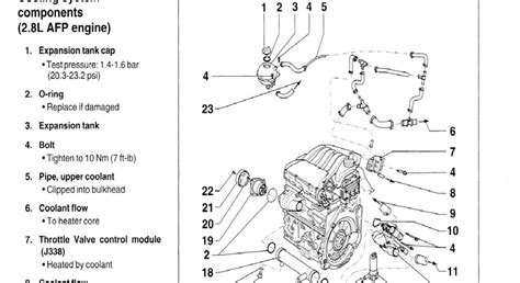 vw jetta parts diagram 2000 vw jetta cooling system diagram auto engine and