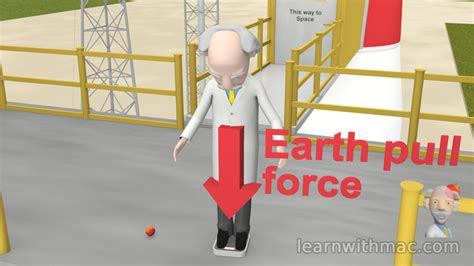 newtons law of universal gravitation learnwithmaccom
