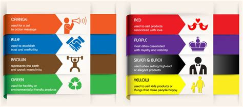 boost sales by choosing the right colors overnight prints resource center