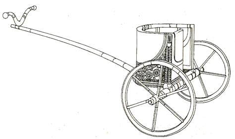 chariot template chariot drawing sketch coloring page