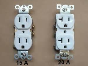 120v duplex receptacle outlet 15 20 a white