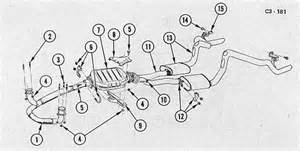 Mgb Exhaust System Diagram 68 Mgb Wiring Diagram 68 Free Engine Image For User