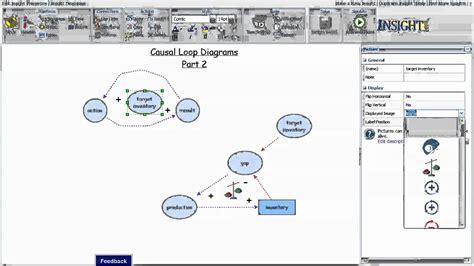 youtube loop section causal loop diagrams part 2 youtube