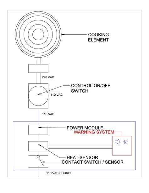 electric stove burner wiring diagram stove free