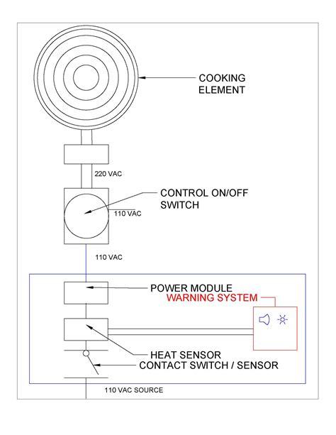 whirlpool stove schematics pool schematics elsavadorla